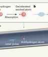 [Translate to English:] Sådan foregår laserkølingen af antihydrogen. Illustration fra Nature's pressemeddelelse.