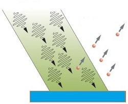 fotoelektrisk effekt anvendelser