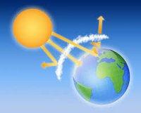 hvad er den globale opvarmning